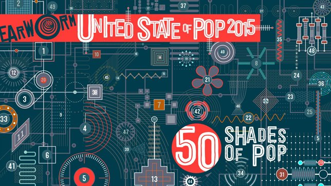 DJ Earworm Mashup United State of Pop 2015