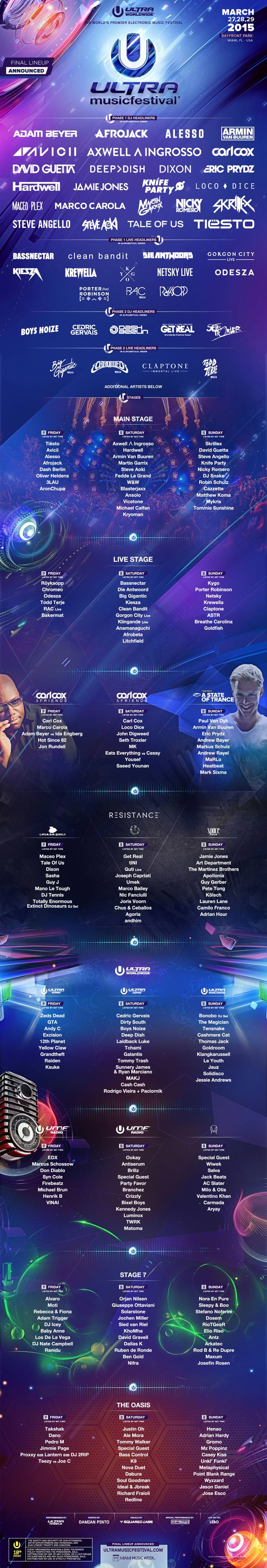 Ultra Music Festival 2015 Lineup complete