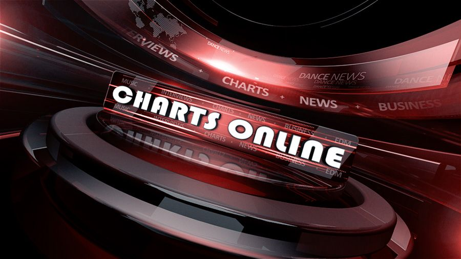 Charts-Online