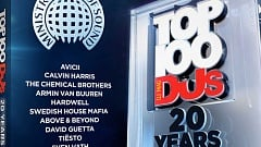 TOP 100 DJS – 20 YEARS
